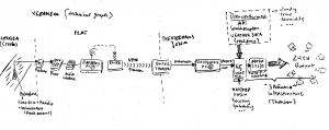 https://timhelbig.de/files/gimgs/th-95_graph_technical-leaks-b.jpg